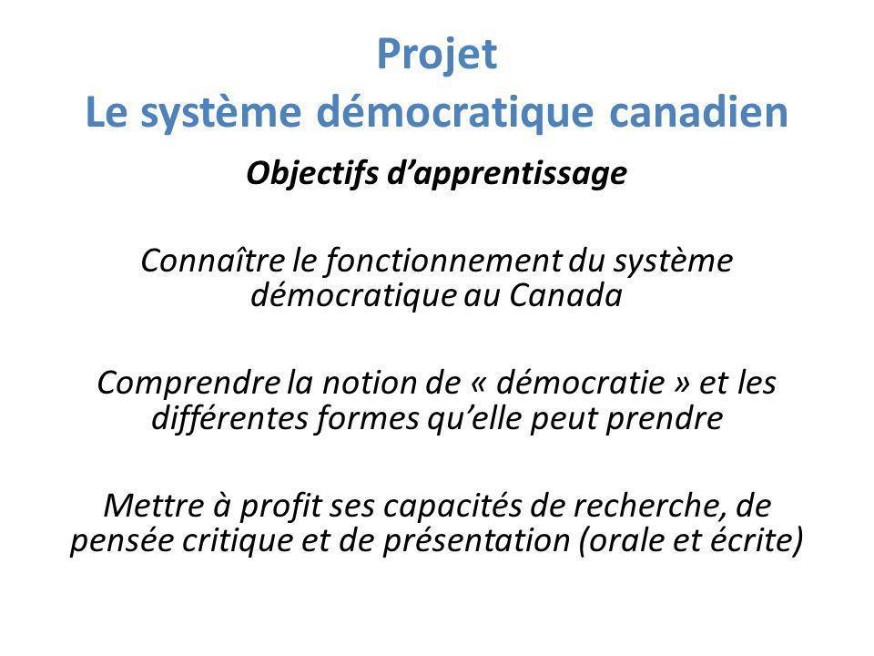 Projet Le système démocratique canadien