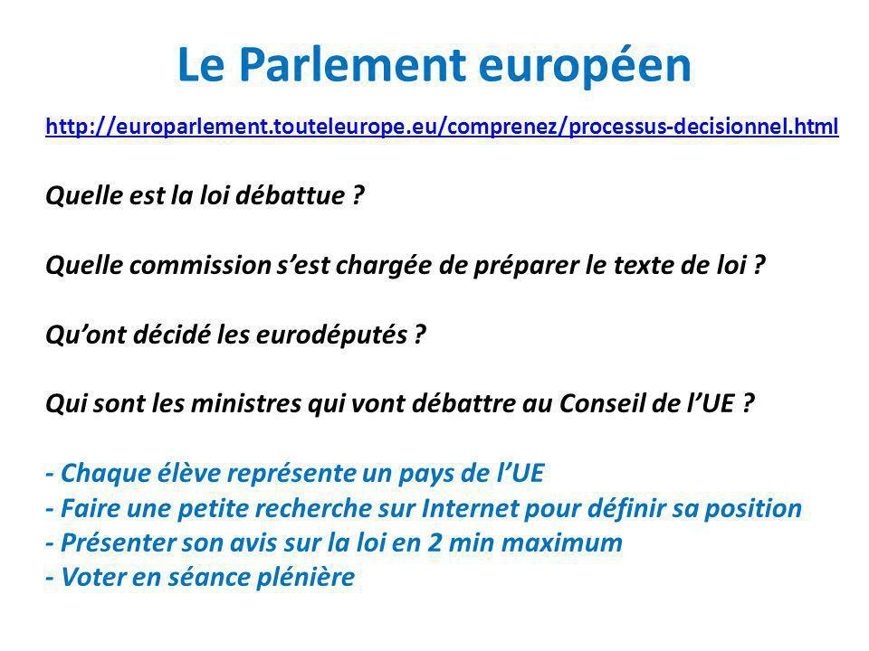 Le Parlement européen Quelle est la loi débattue