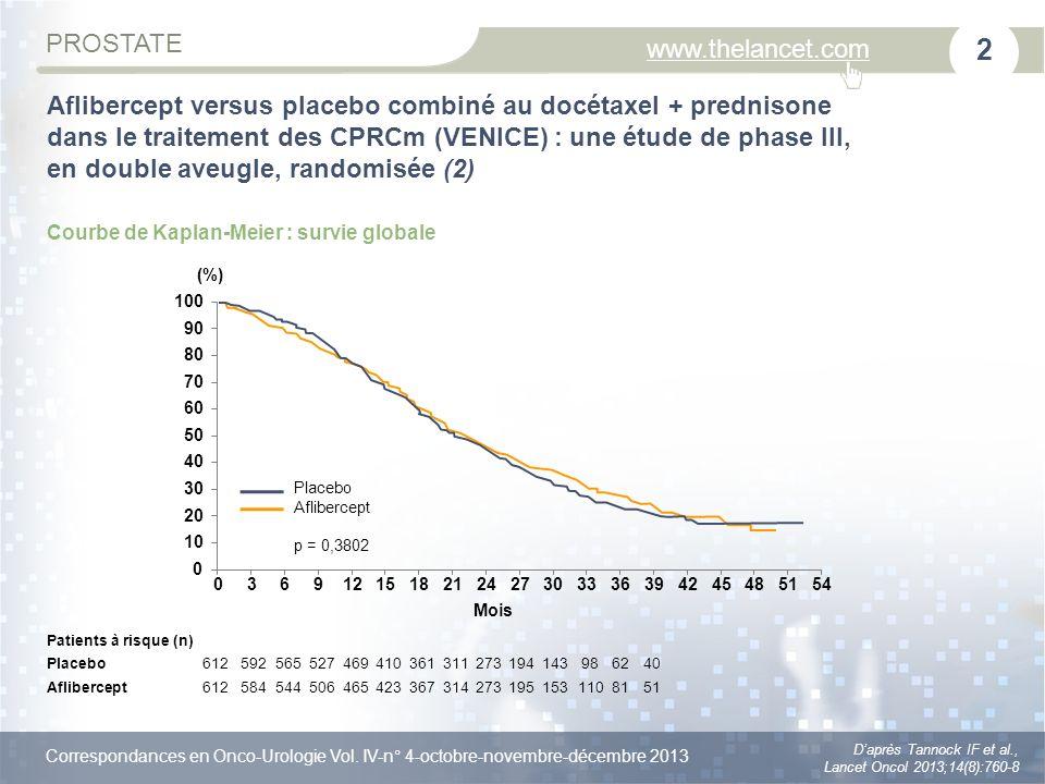 Aflibercept versus placebo combiné au docétaxel + prednisone dans le traitement des CPRCm (VENICE) : une étude de phase III, en double aveugle, randomisée (2)