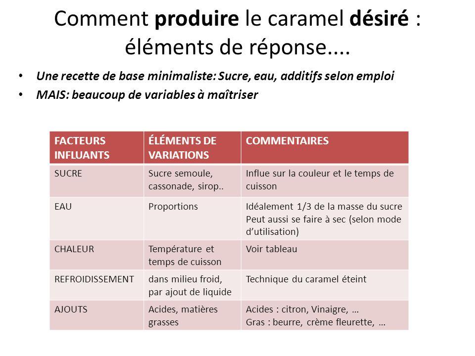 Comment produire le caramel désiré : éléments de réponse....