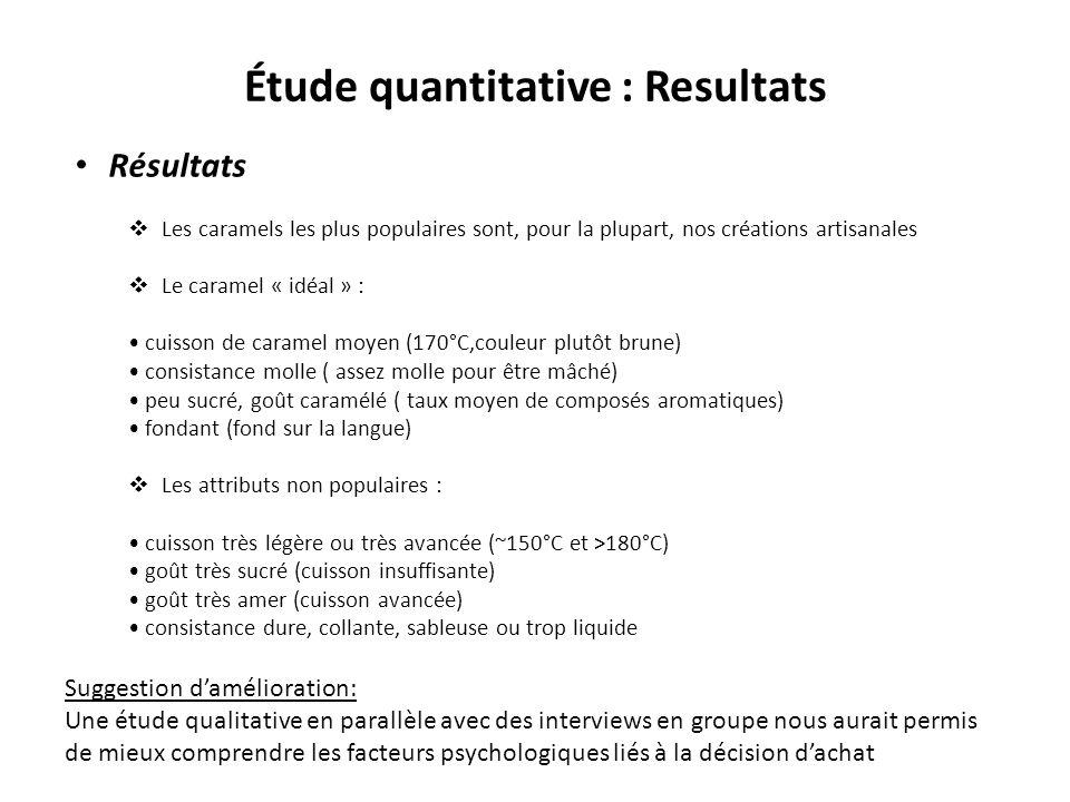 Étude quantitative : Resultats