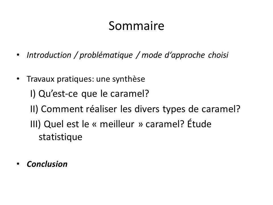 Sommaire I) Qu'est-ce que le caramel