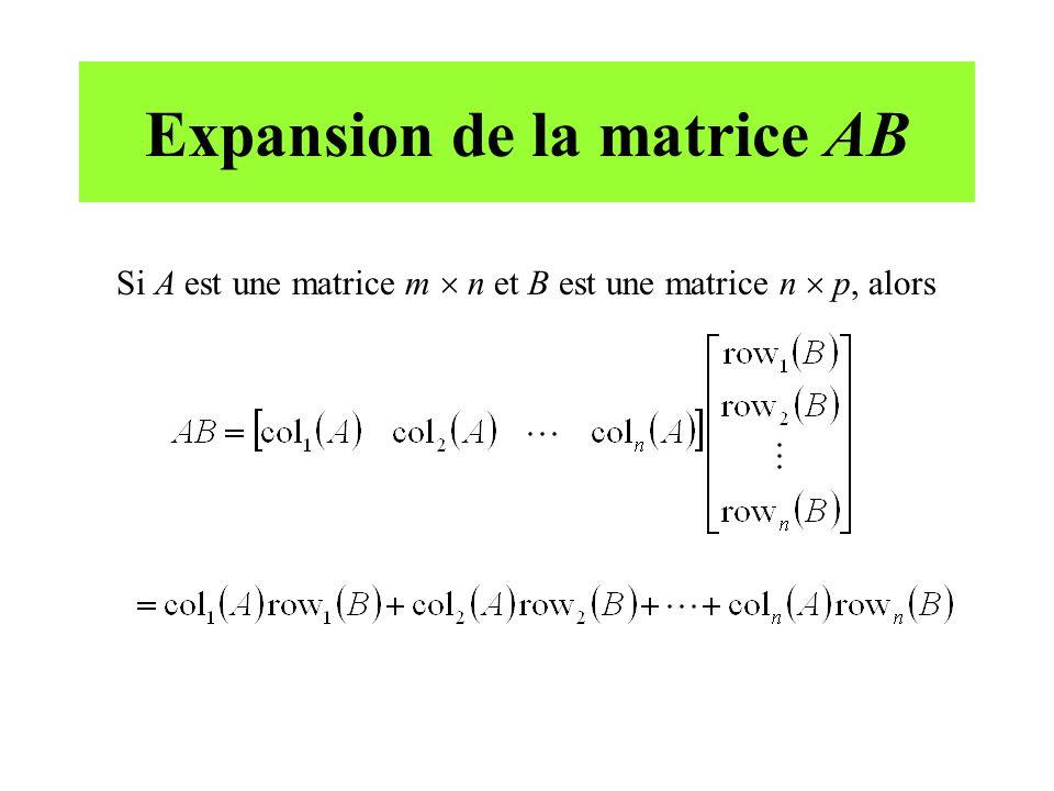 Expansion de la matrice AB