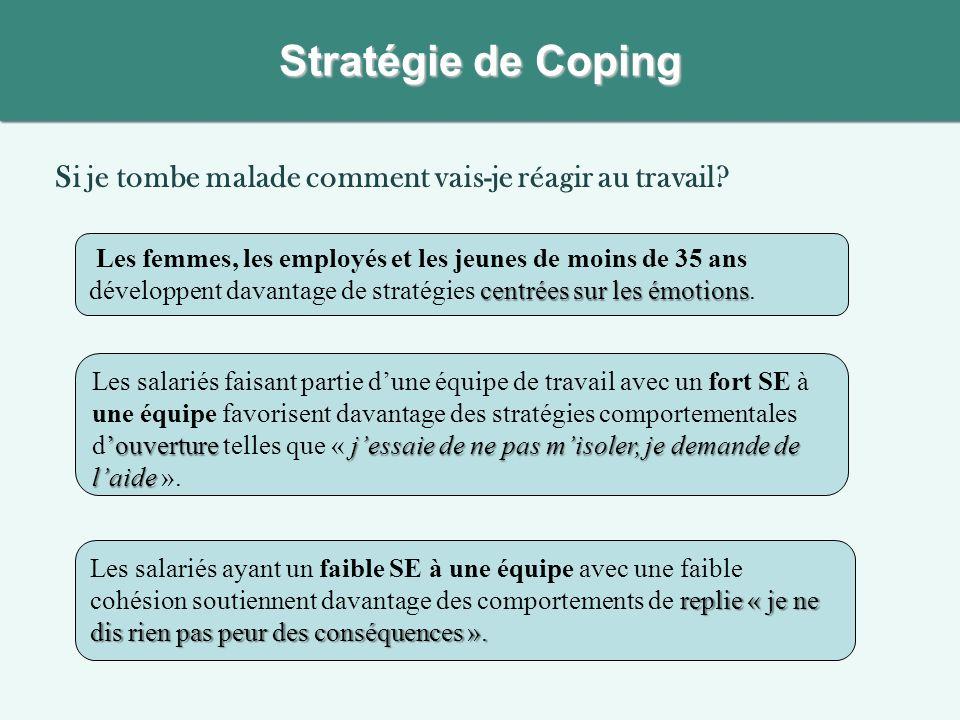 Stratégie de Coping Si je tombe malade comment vais-je réagir au travail