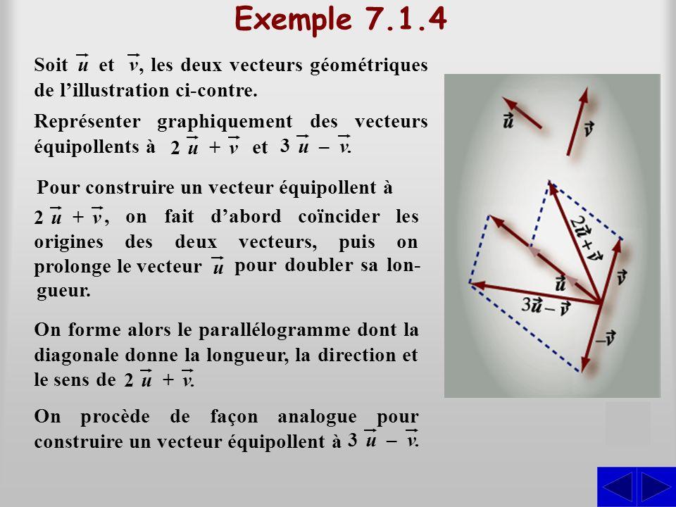 Exemple 7.1.4 , les deux vecteurs géométriques de l'illustration ci-contre. Soit. u. et. v.