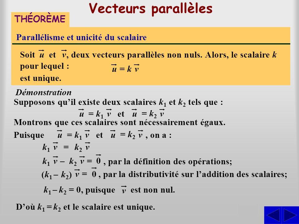 Vecteurs parallèles S THÉORÈME Parallélisme et unicité du scalaire