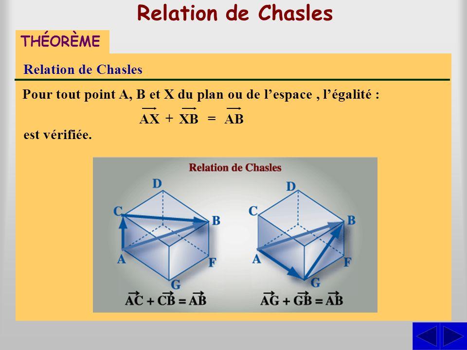 Relation de Chasles THÉORÈME Relation de Chasles