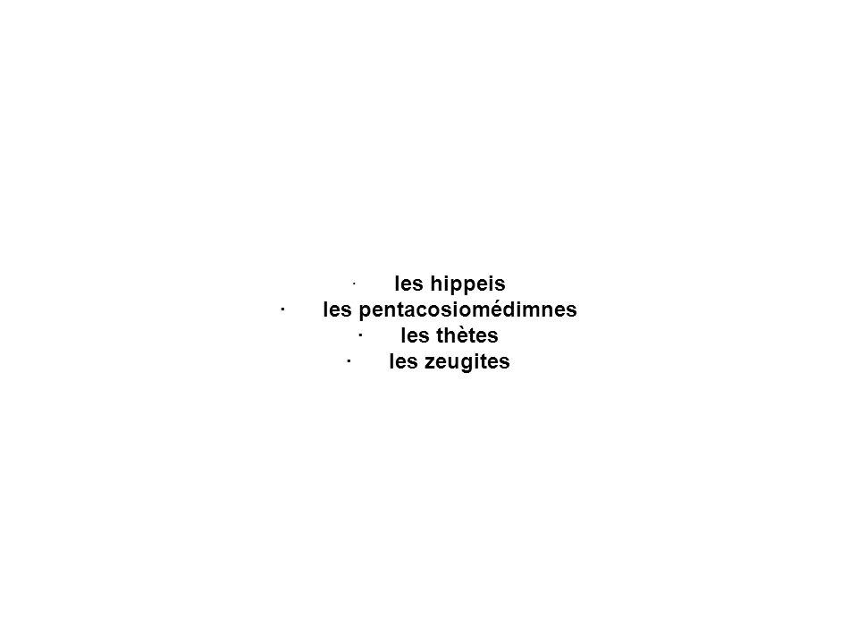 · les pentacosiomédimnes