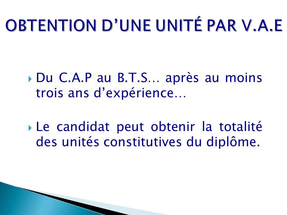 OBTENTION D'UNE UNITÉ PAR V.A.E