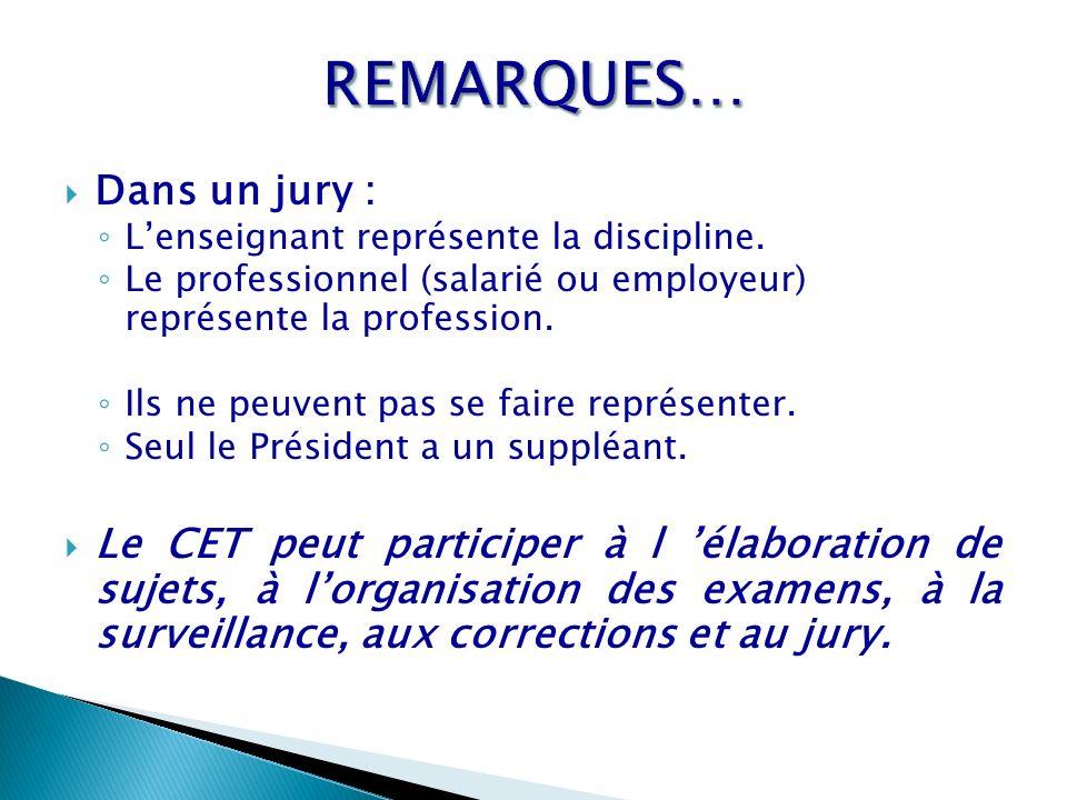 REMARQUES… Dans un jury :