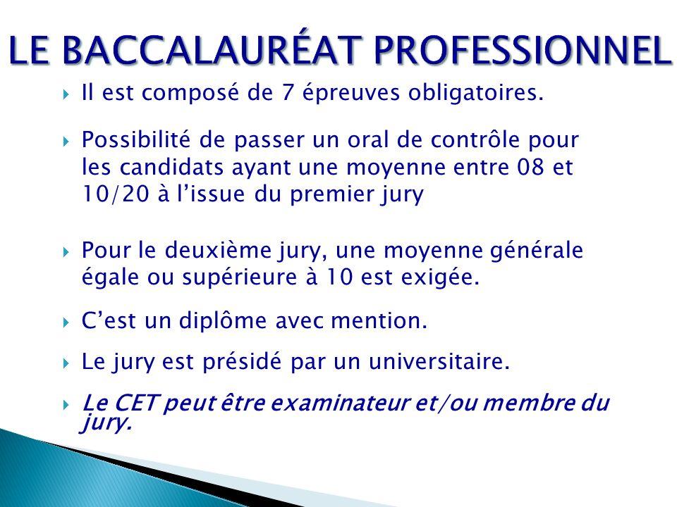 LE BACCALAURÉAT PROFESSIONNEL