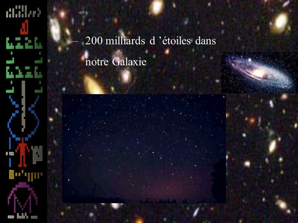 200 milliards d 'étoiles dans notre Galaxie