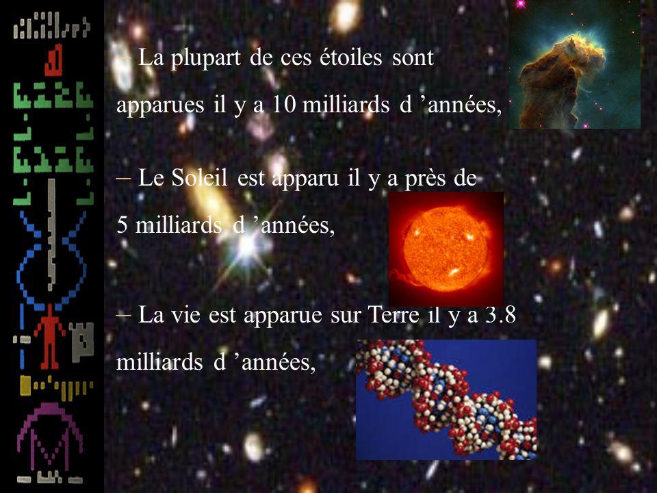 La plupart de ces étoiles sont apparues il y a 10 milliards d 'années,