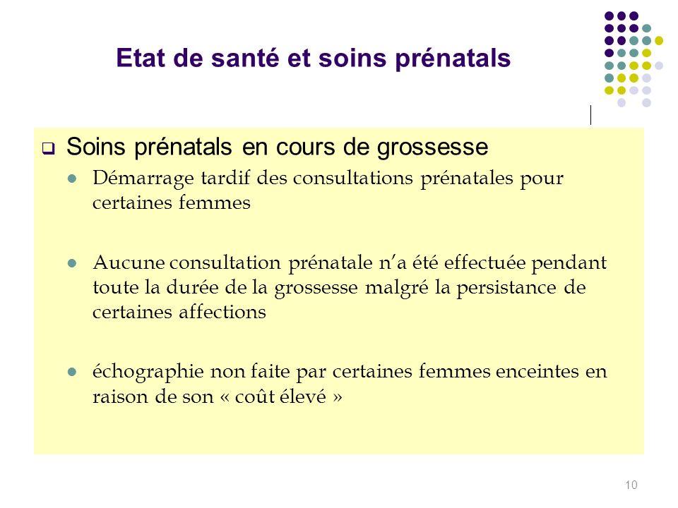 Etat de santé et soins prénatals