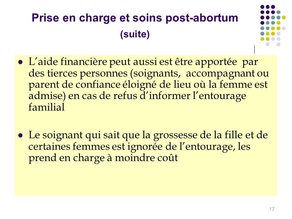 Prise en charge et soins post-abortum (suite)