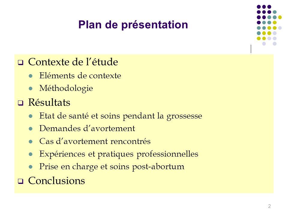 Plan de présentation Contexte de l'étude Résultats Conclusions