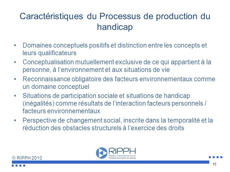 Caractéristiques du Processus de production du handicap