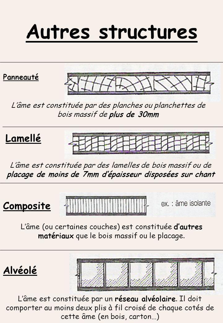 Autres structures Lamellé Composite Alvéolé Panneauté