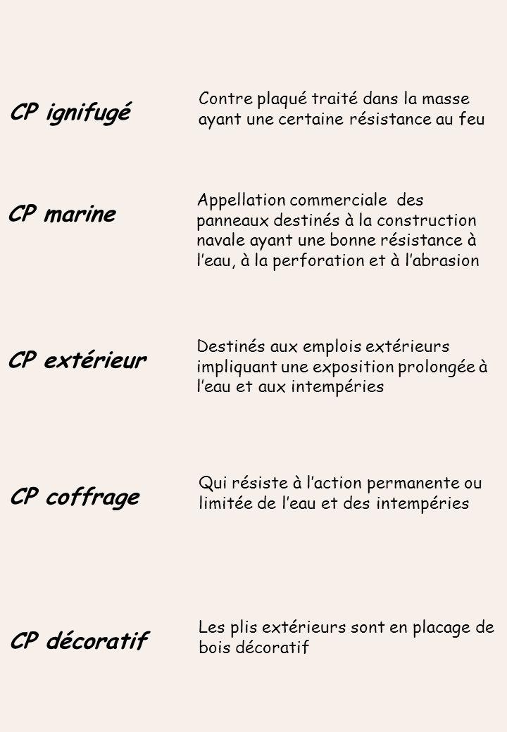 CP ignifugé CP marine CP extérieur CP coffrage CP décoratif