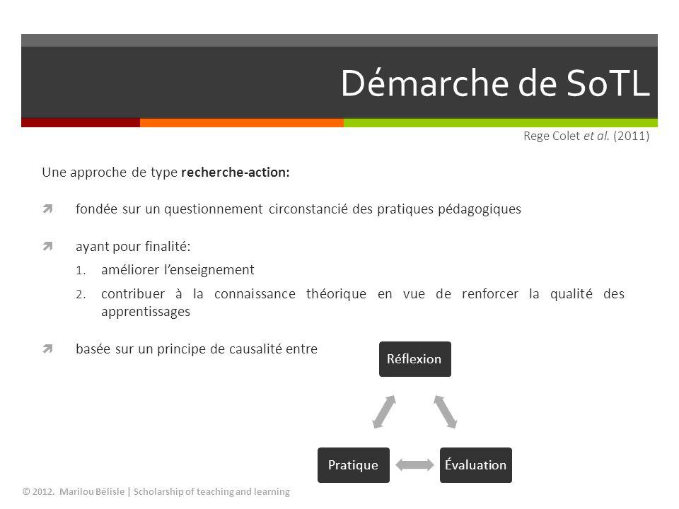 Démarche de SoTL Une approche de type recherche-action: