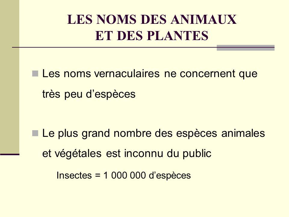 LES NOMS DES ANIMAUX ET DES PLANTES