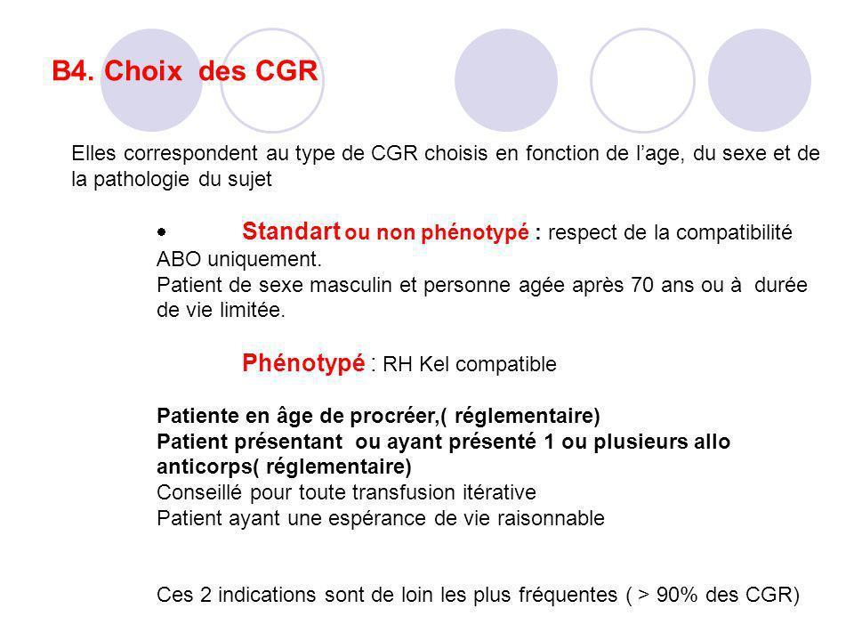 B4. Choix des CGR Elles correspondent au type de CGR choisis en fonction de l'age, du sexe et de la pathologie du sujet.