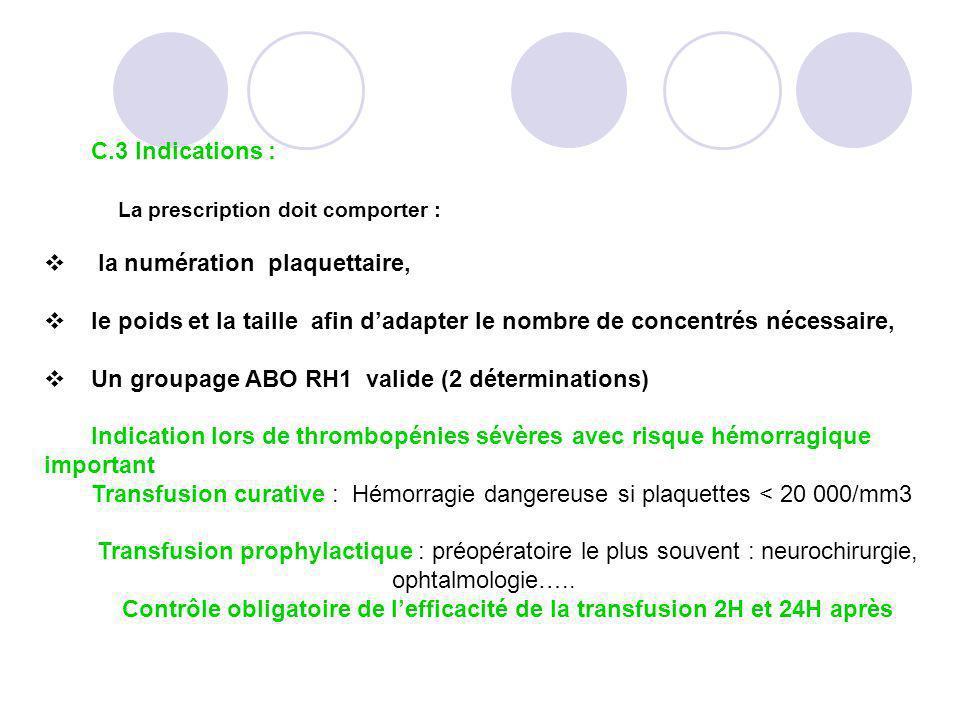 Contrôle obligatoire de l'efficacité de la transfusion 2H et 24H après
