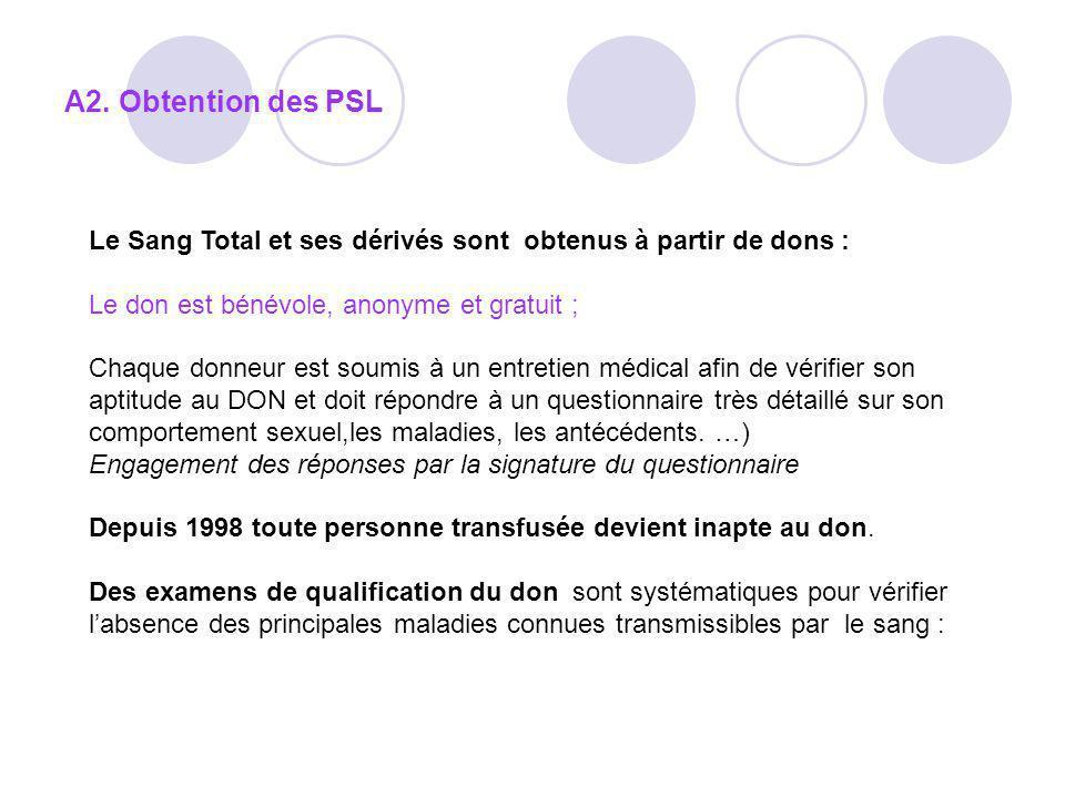 A2. Obtention des PSL Le Sang Total et ses dérivés sont obtenus à partir de dons : Le don est bénévole, anonyme et gratuit ;