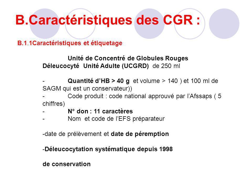 B.Caractéristiques des CGR :