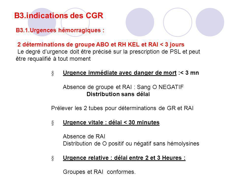 B3.indications des CGR B3.1.Urgences hémorragiques :