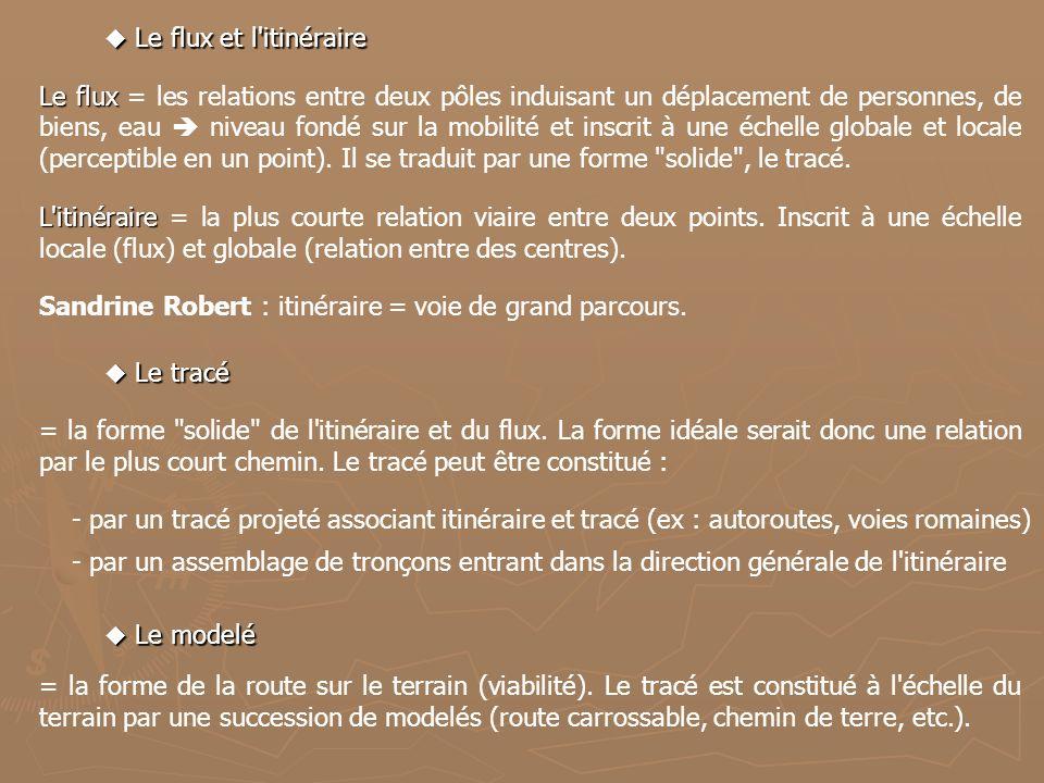Sandrine Robert : itinéraire = voie de grand parcours.