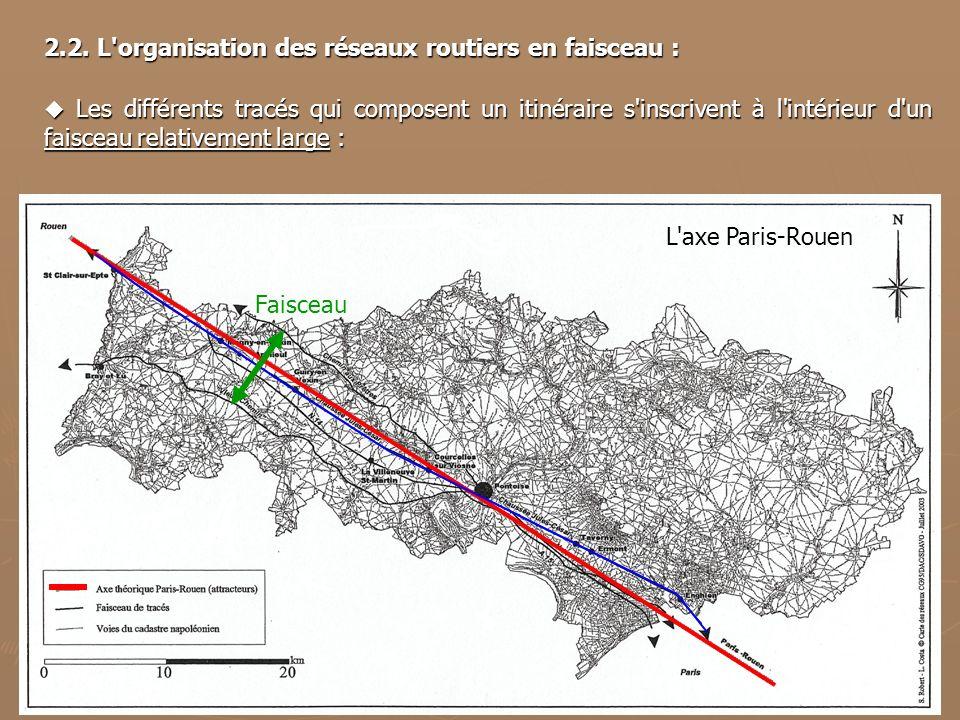 2.2. L organisation des réseaux routiers en faisceau :