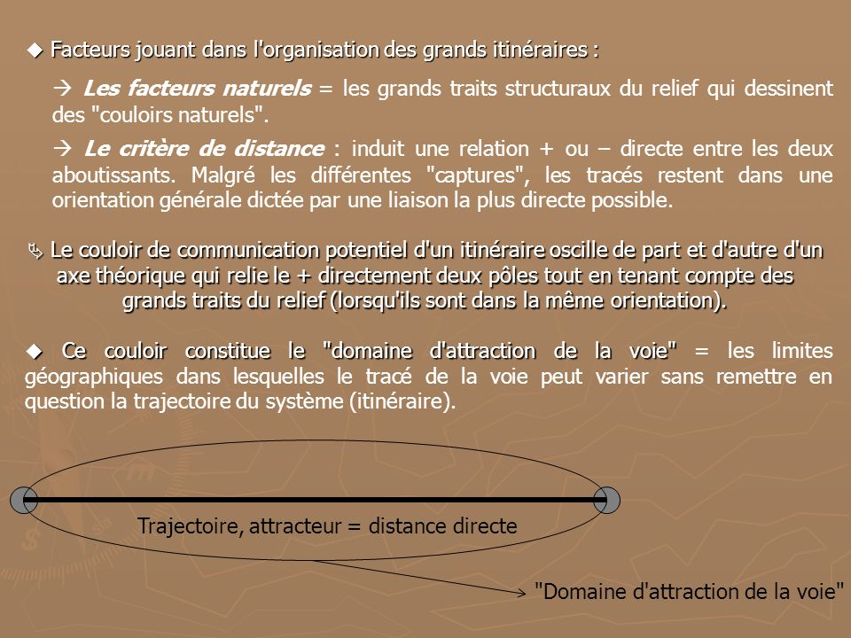 Trajectoire, attracteur = distance directe