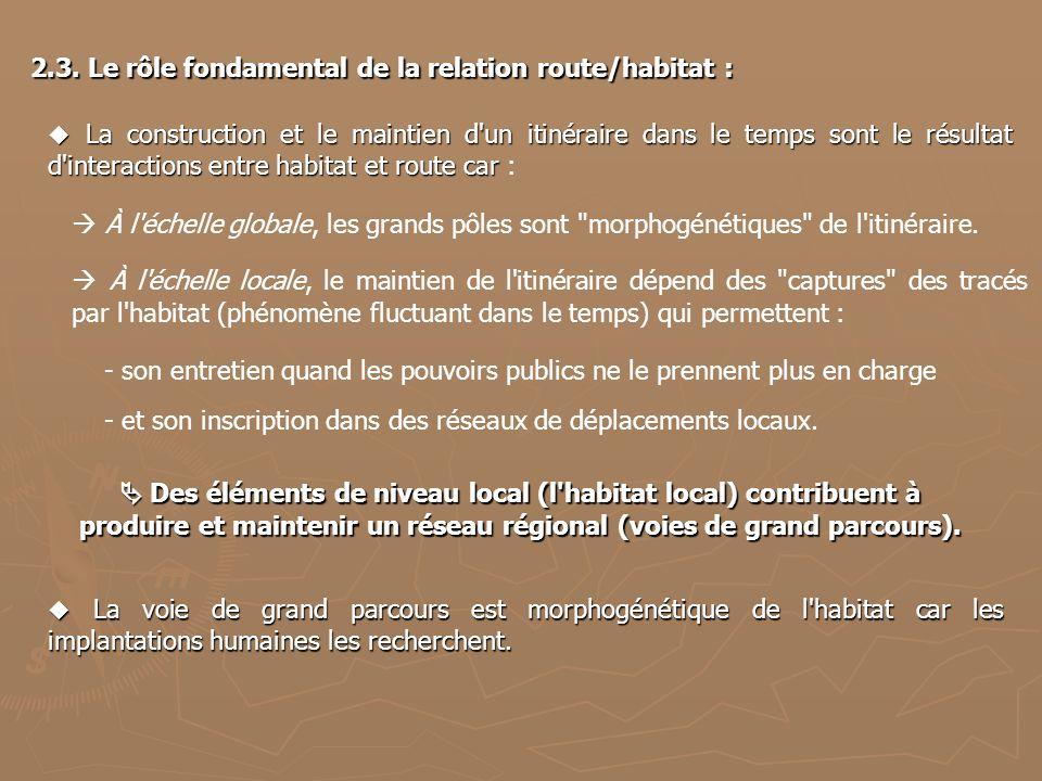 2.3. Le rôle fondamental de la relation route/habitat :
