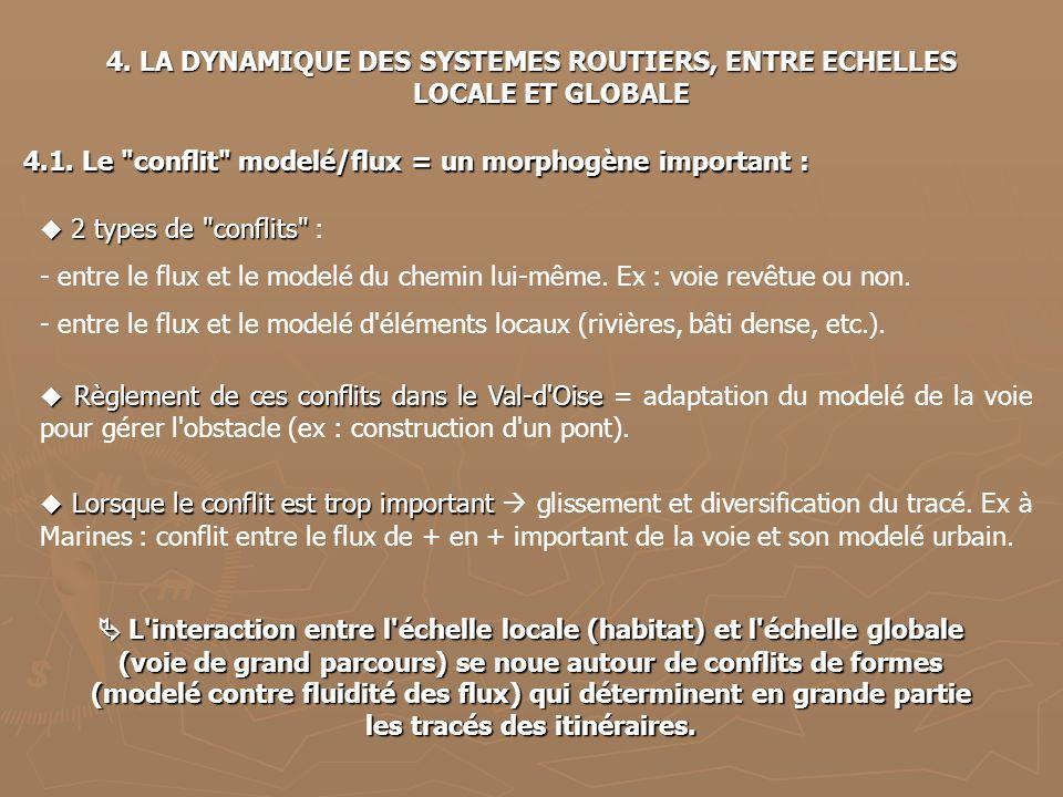 4.1. Le conflit modelé/flux = un morphogène important :