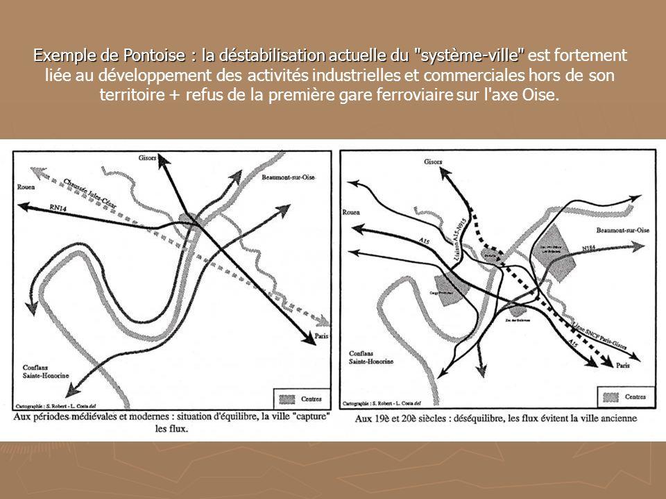 Exemple de Pontoise : la déstabilisation actuelle du système-ville est fortement liée au développement des activités industrielles et commerciales hors de son territoire + refus de la première gare ferroviaire sur l axe Oise.
