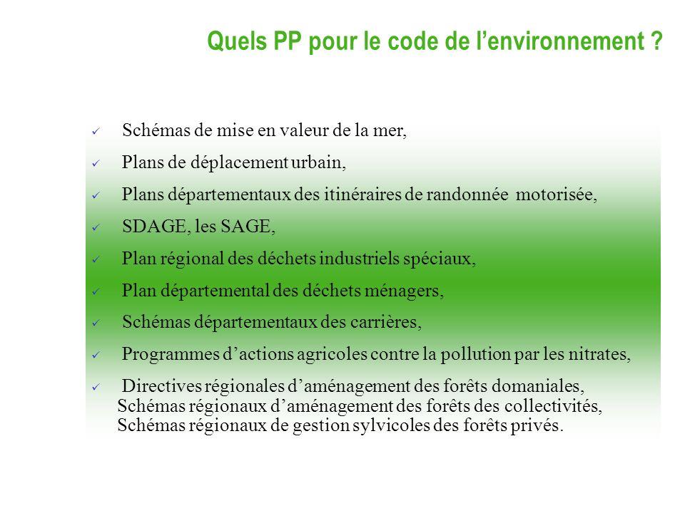 Quels PP pour le code de l'environnement