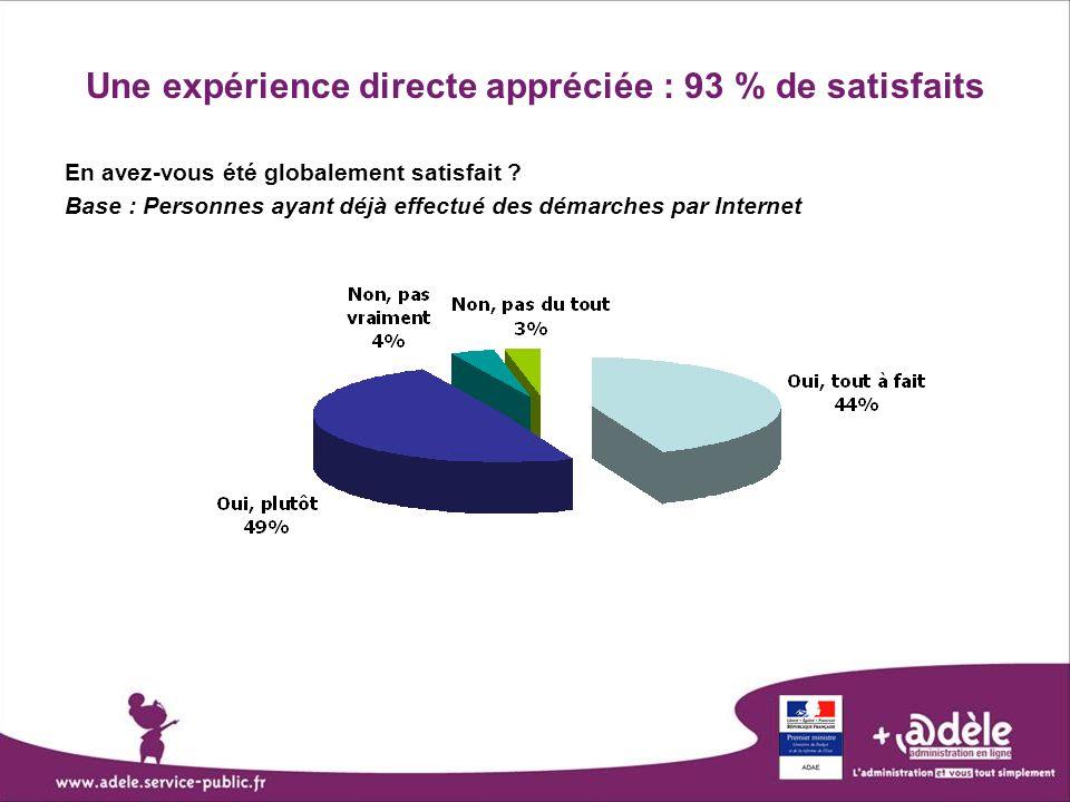 Une expérience directe appréciée : 93 % de satisfaits