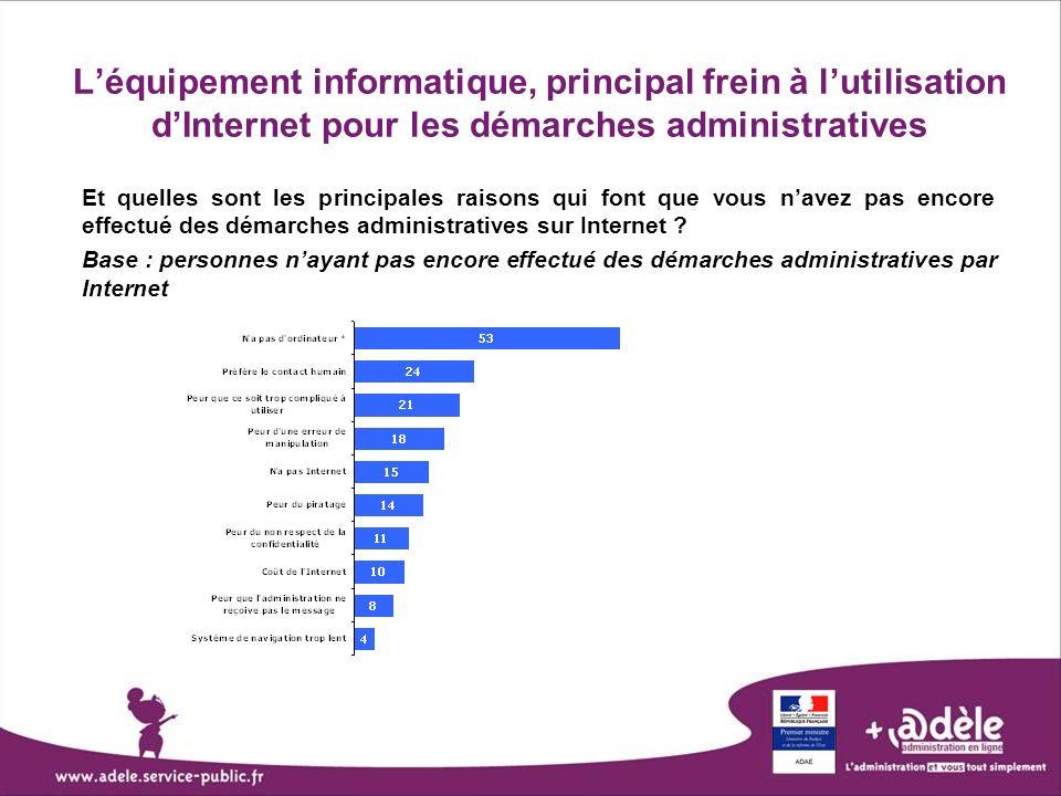 L'équipement informatique, principal frein à l'utilisation d'Internet pour les démarches administratives