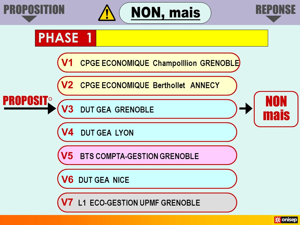 V2 CPGE ECONOMIQUE Berthollet ANNECY