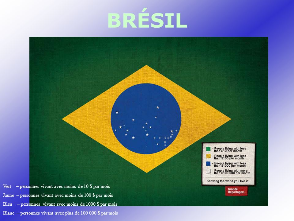 BRÉSIL Vert – personnes vivant avec moins de 10 $ par mois