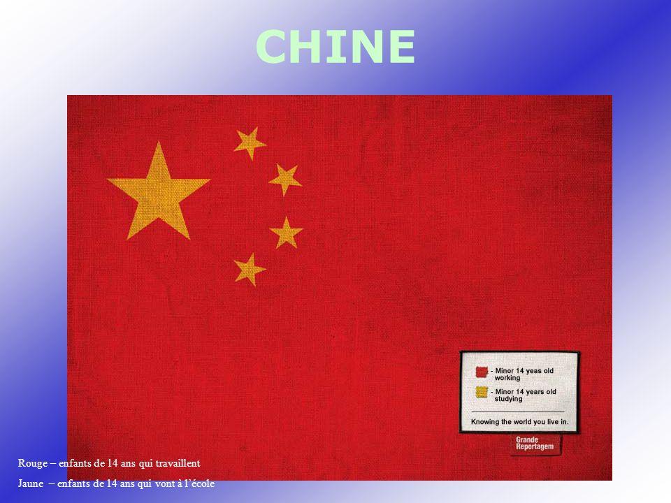 CHINE Rouge – enfants de 14 ans qui travaillent