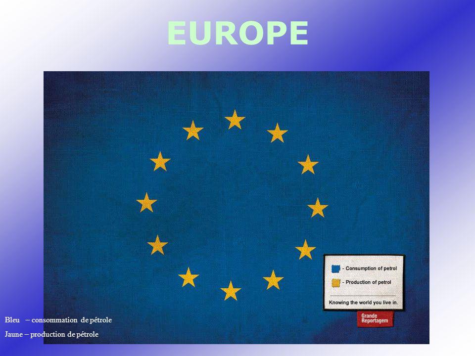 EUROPE Bleu – consommation de pétrole Jaune – production de pétrole