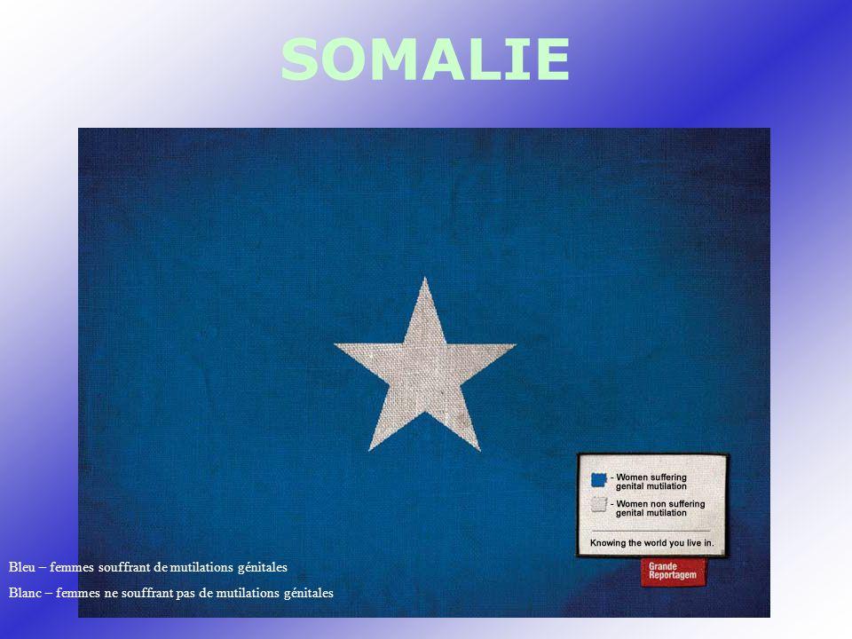 SOMALIE Bleu – femmes souffrant de mutilations génitales