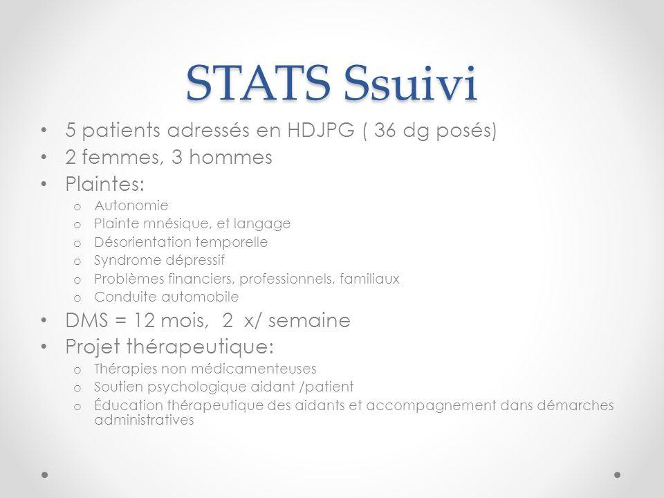 STATS Ssuivi 5 patients adressés en HDJPG ( 36 dg posés)