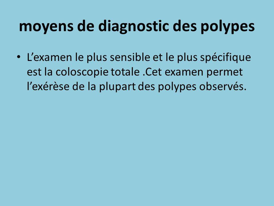 moyens de diagnostic des polypes