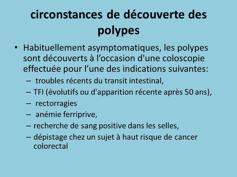 circonstances de découverte des polypes