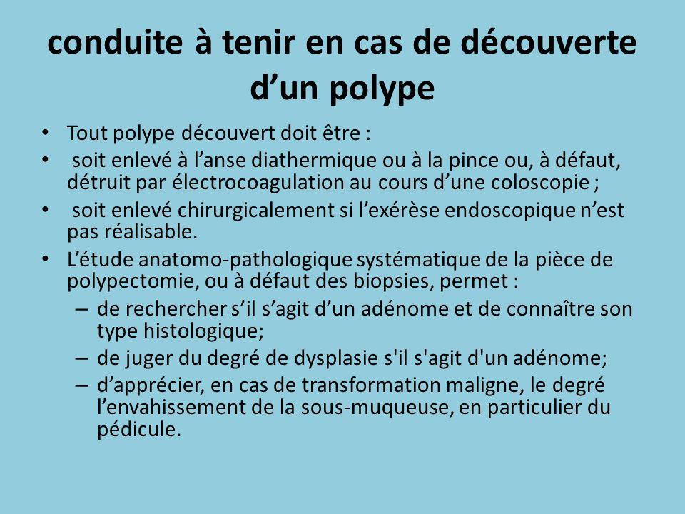 conduite à tenir en cas de découverte d'un polype