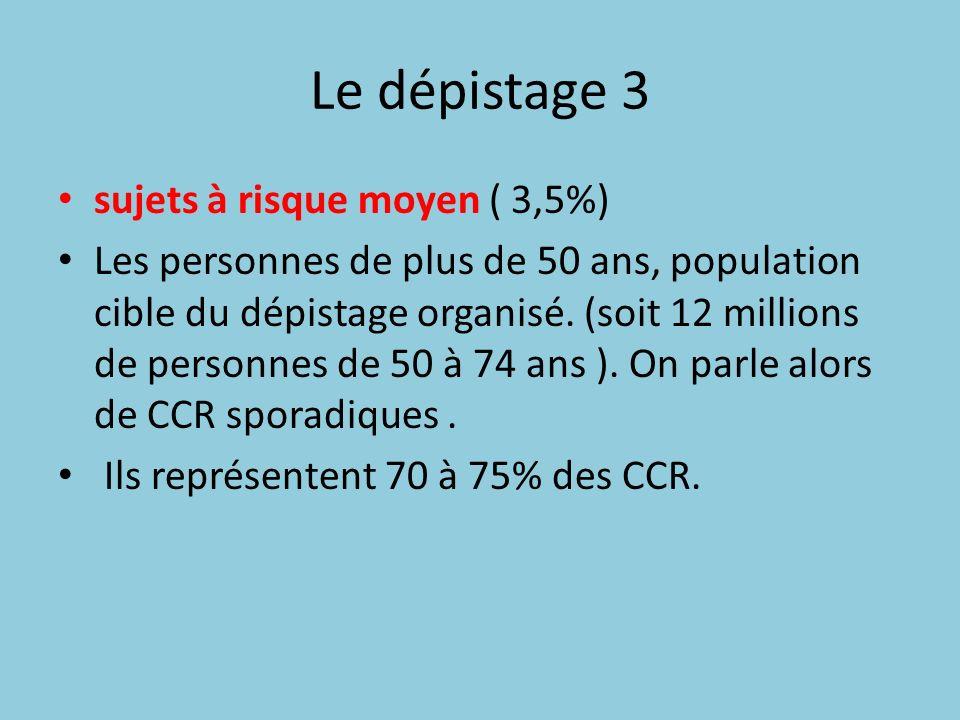 Le dépistage 3 sujets à risque moyen ( 3,5%)
