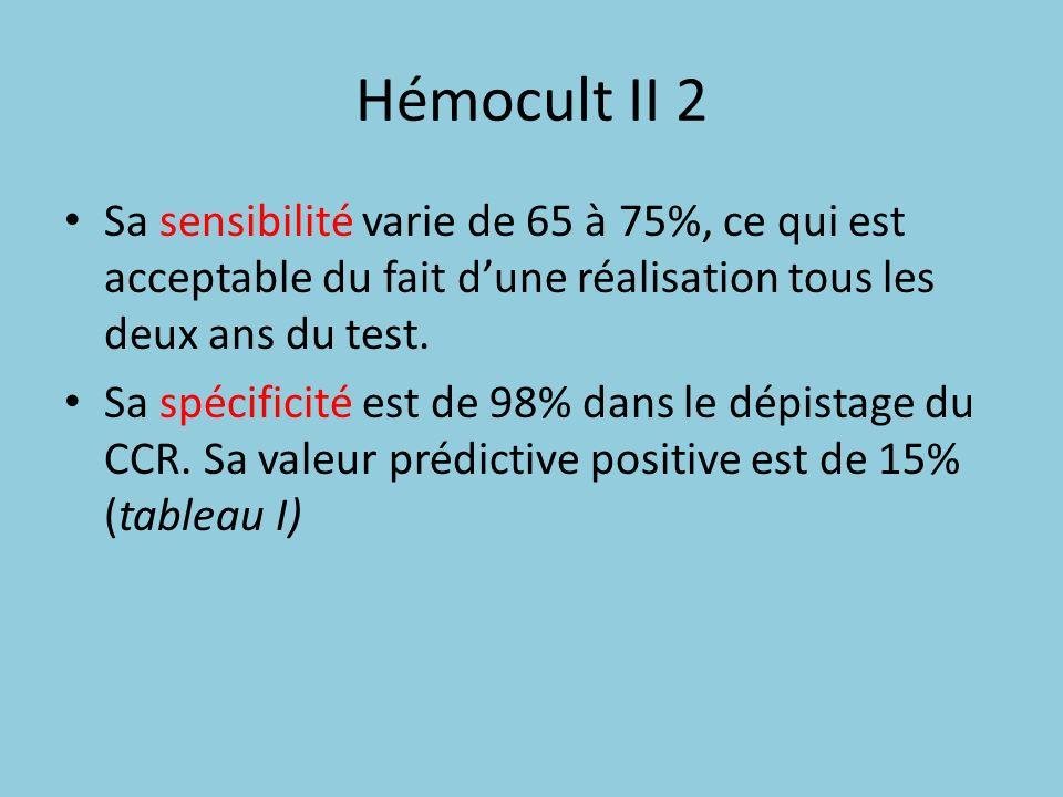 Hémocult II 2 Sa sensibilité varie de 65 à 75%, ce qui est acceptable du fait d'une réalisation tous les deux ans du test.